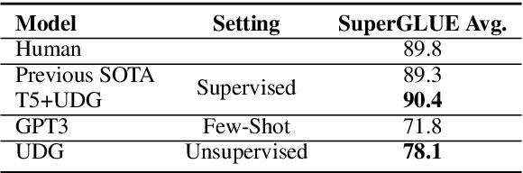 Figure 1 for Towards Zero-Label Language Learning