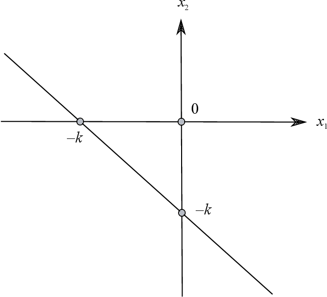 Figure 2 for A geometric approach to conditioning belief functions