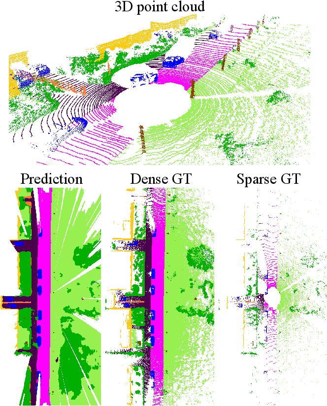 Figure 1 for PillarSegNet: Pillar-based Semantic Grid Map Estimation using Sparse LiDAR Data