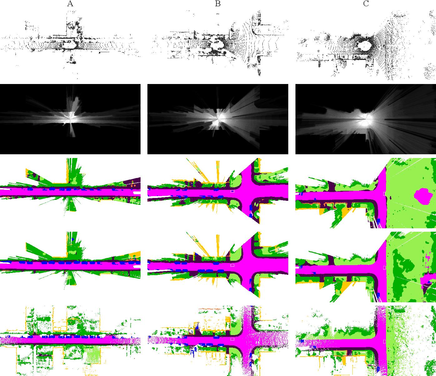Figure 3 for PillarSegNet: Pillar-based Semantic Grid Map Estimation using Sparse LiDAR Data