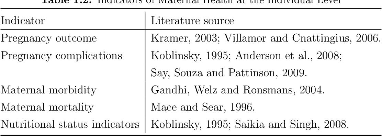 essays on health determinants in kenya   semantic scholar table
