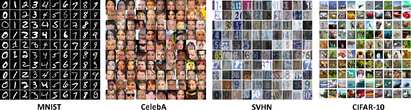 Figure 1 for Metric Learning-based Generative Adversarial Network