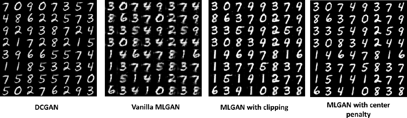 Figure 2 from Metric Learning-based Generative Adversarial Network