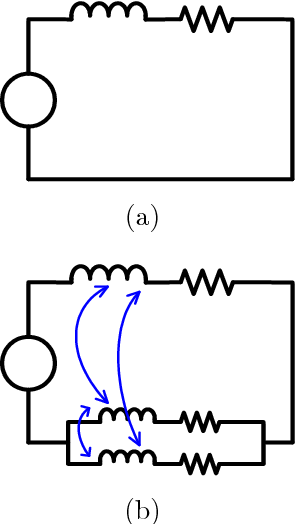 Modeling And Screening On Chip Interconnect Inductance