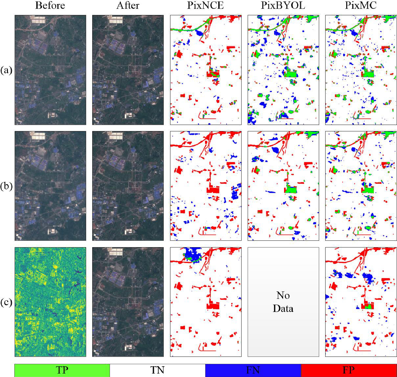 Figure 2 for Multi-view Contrastive Coding of Remote Sensing Images at Pixel-level