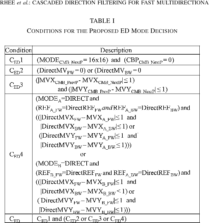 Figure 1 from Cascaded Direction Filtering for Fast