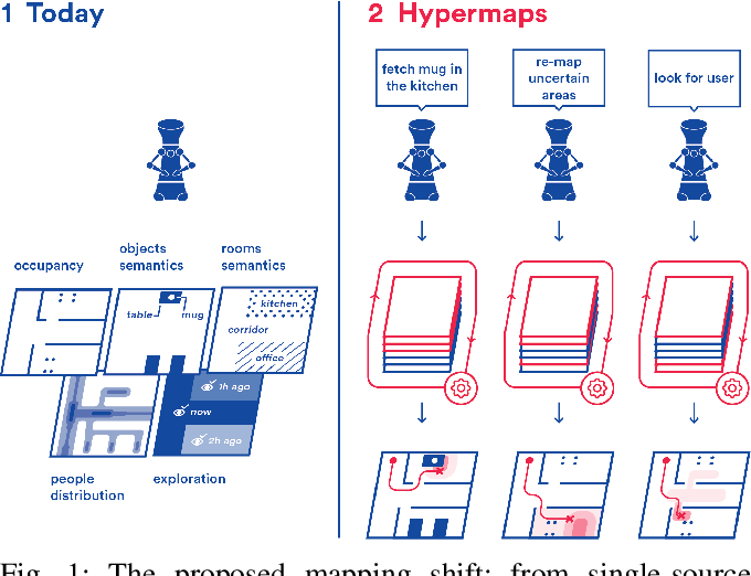 Figure 1 for On the Potential of Smarter Multi-layer Maps