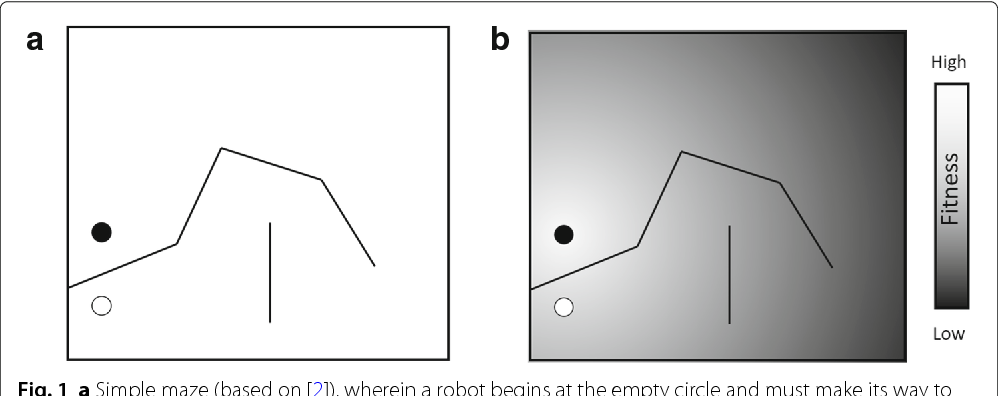 Figure 1 from To know the objective is not (necessarily) to