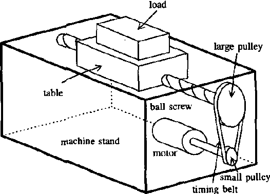 Cnc Servo Diagram