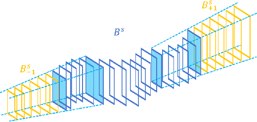 Figure 4 for STEP: Spatio-Temporal Progressive Learning for Video Action Detection