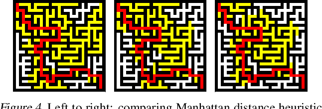 Figure 4 for Learning to Search via Retrospective Imitation