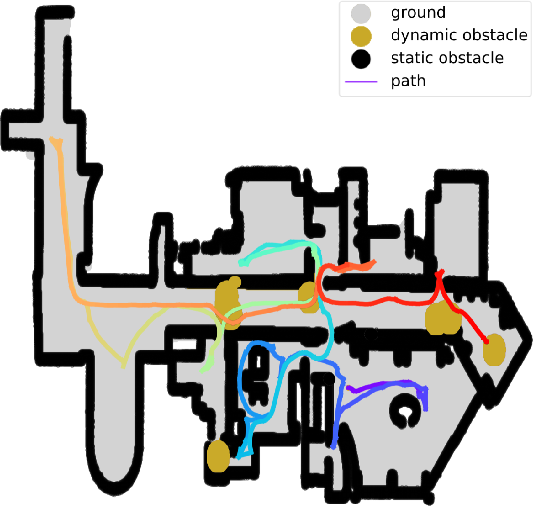 Figure 1 for Dynamic-Aware Autonomous Exploration in Populated Environments