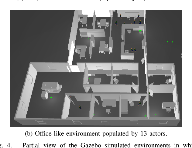 Figure 4 for Dynamic-Aware Autonomous Exploration in Populated Environments