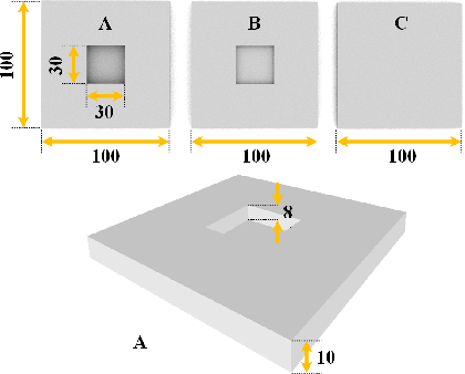 Figure 2 for Road surface 3d reconstruction based on dense subpixel disparity map estimation