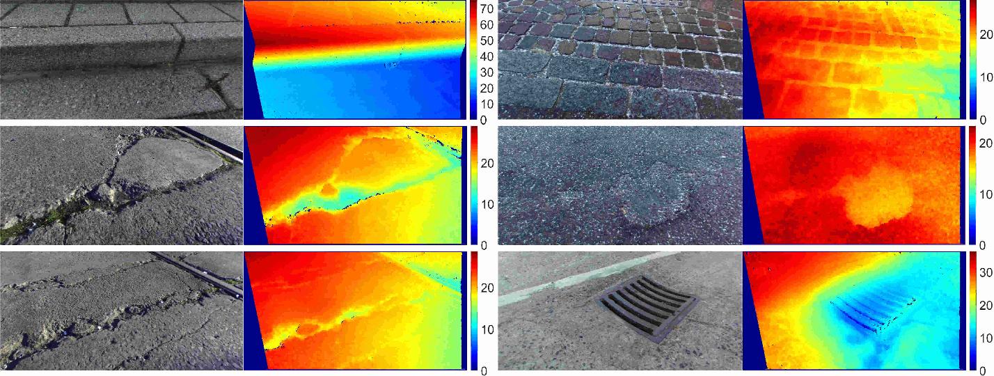 Figure 3 for Road surface 3d reconstruction based on dense subpixel disparity map estimation