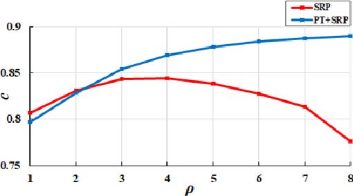 Figure 4 for Road surface 3d reconstruction based on dense subpixel disparity map estimation