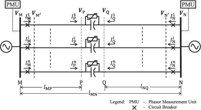 Fig. 1. Pre-fault schematic of multi-circuit series compensated line with two end unsynchronized measurements.