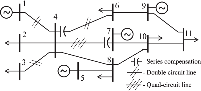Fig. 5. A part of northern region of Indian grid with a quad-circuit series compensated line.