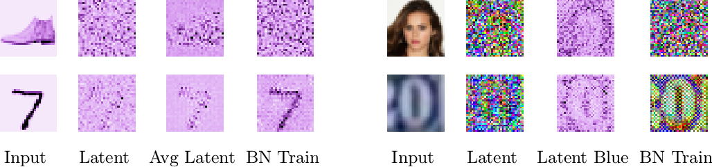 Figure 3 for Why Normalizing Flows Fail to Detect Out-of-Distribution Data