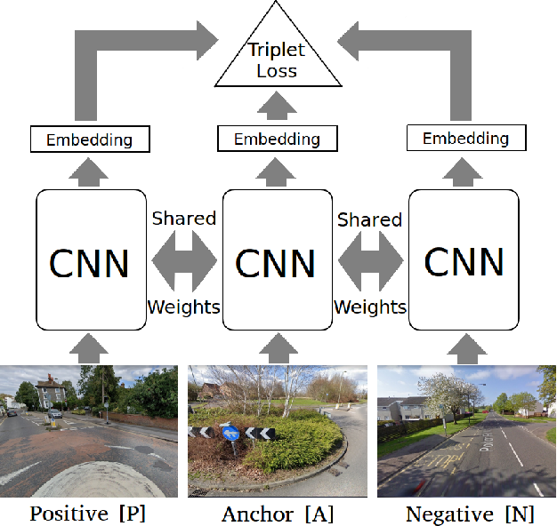 Figure 4 for Scene Retrieval for Contextual Visual Mapping