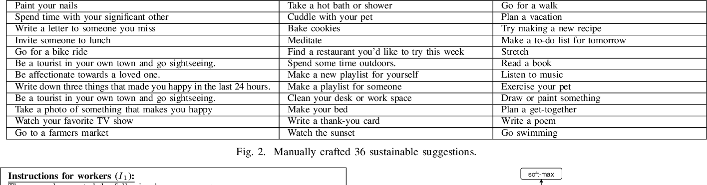 Figure 2 for Happiness Entailment: Automating Suggestions for Well-Being