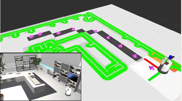 Figure 3 for Social Navigation Planning Based on People's Awareness of Robots