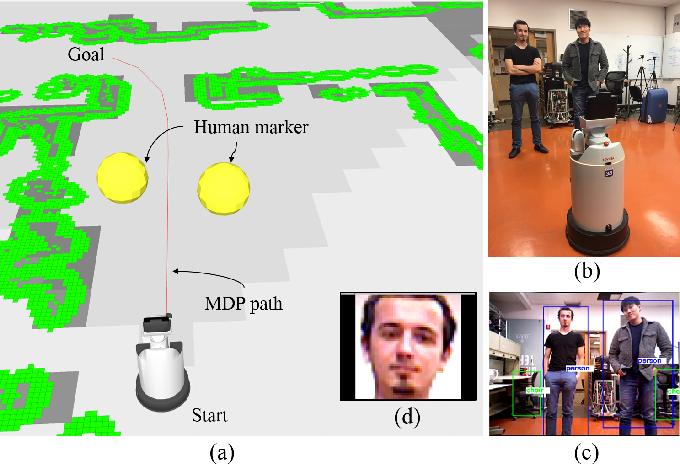 Figure 4 for Social Navigation Planning Based on People's Awareness of Robots