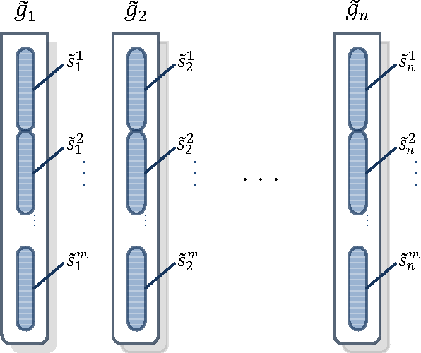 Figure 2 from Improved Sparse Shape Composition Model for