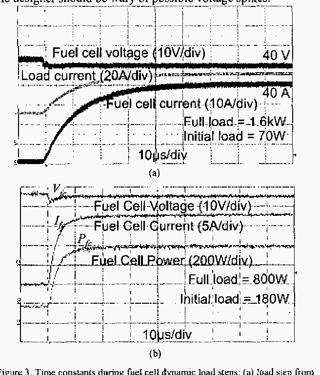 Fuel cell and power conditioning system interactions - Semantic Scholar