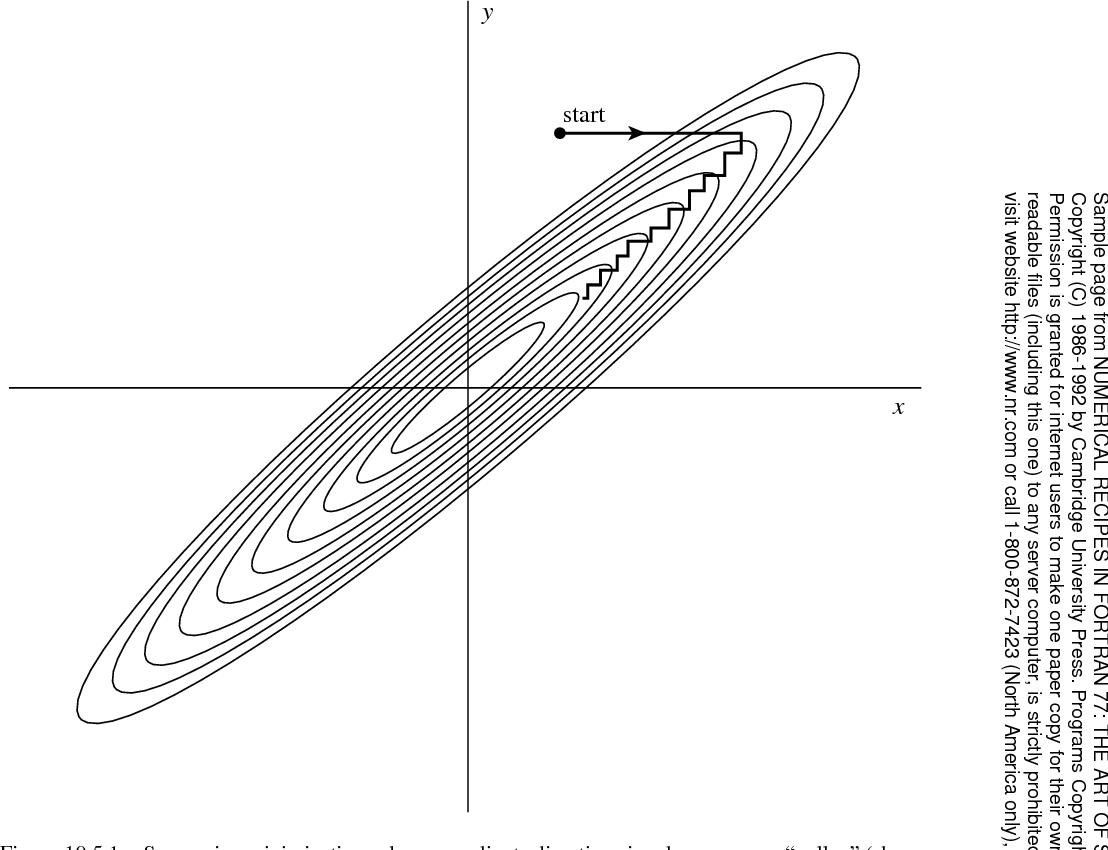 PDF] Numerical Recipes in Fortran 77 - Semantic Scholar