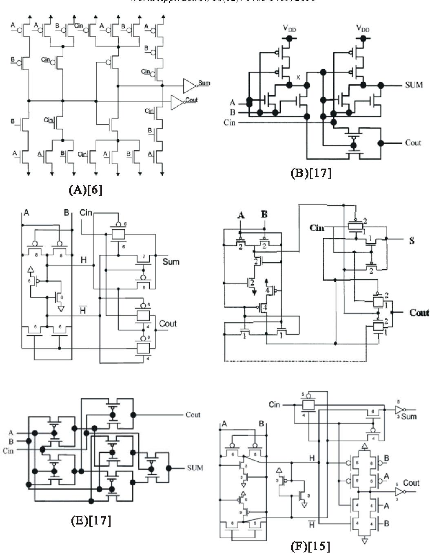 A New Full Swing Adder Based On Logic Approach Semantic Figure 1