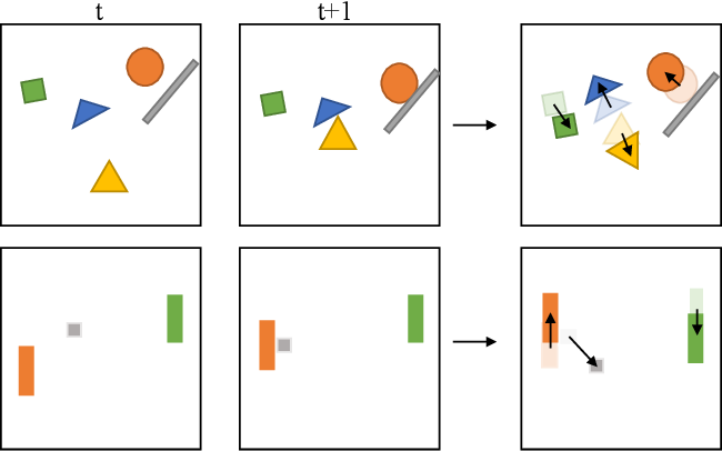 Figure 1 for Task-Agnostic Dynamics Priors for Deep Reinforcement Learning