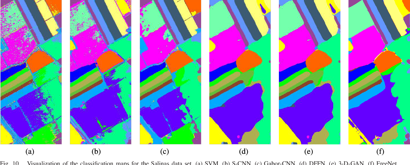 Figure 2 for FPGA: Fast Patch-Free Global Learning Framework for Fully End-to-End Hyperspectral Image Classification