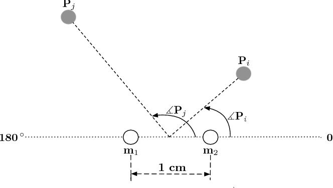 Figure 1 for Unsupervised Deep Clustering for Source Separation: Direct Learning from Mixtures using Spatial Information