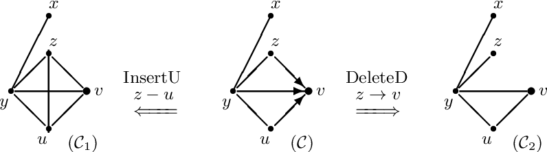 """Figure 4 for Supplement to """"Reversible MCMC on Markov equivalence classes of sparse directed acyclic graphs"""""""