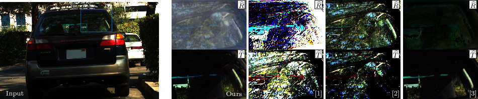 Figure 1 for Separating Reflection and Transmission Images in the Wild