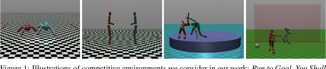 Figure 1 for Emergent Complexity via Multi-Agent Competition