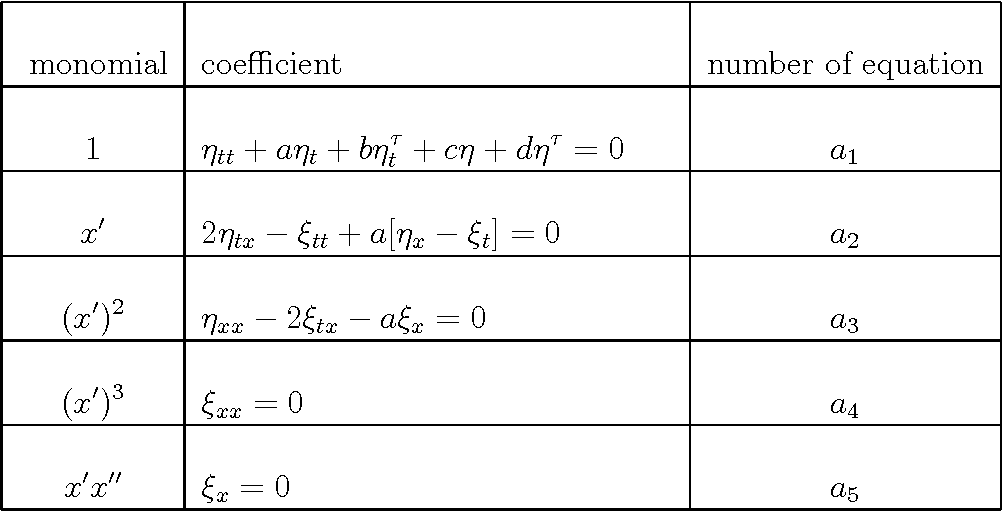 thesis on delay differential equations