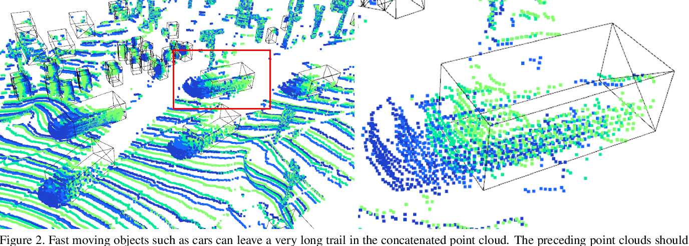 Figure 4 for Leveraging Temporal Information for 3D Detection and Domain Adaptation
