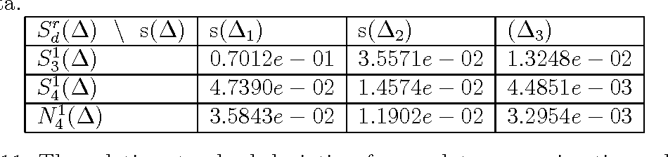 table 6.11