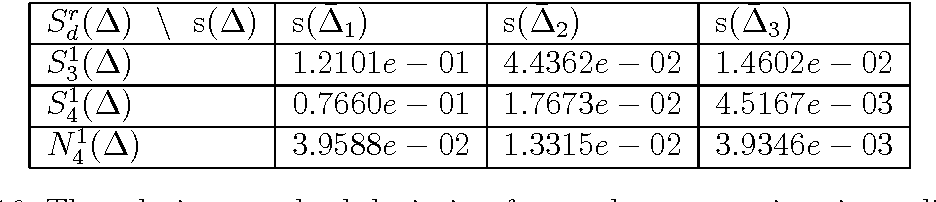 table 6.16