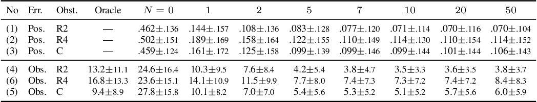 Figure 4 for Unsupervised Intuitive Physics from Past Experiences