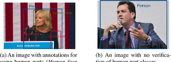 Figure 1 for PFDet: 2nd Place Solution to Open Images Challenge 2018 Object Detection Track