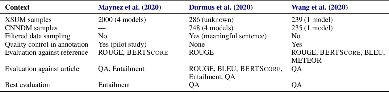 Figure 2 for FFCI: A Framework for Interpretable Automatic Evaluation of Summarization