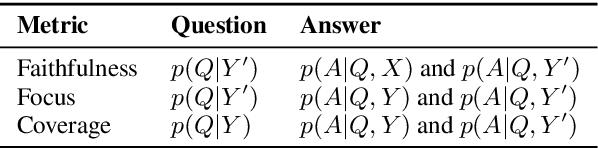 Figure 3 for FFCI: A Framework for Interpretable Automatic Evaluation of Summarization