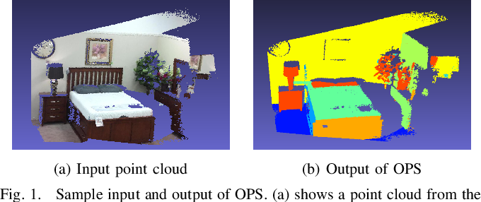 Figure 1 for Oriented Point Sampling for Plane Detection in Unorganized Point Clouds