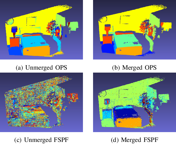 Figure 2 for Oriented Point Sampling for Plane Detection in Unorganized Point Clouds
