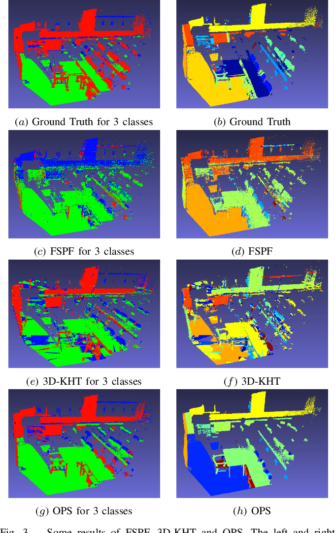 Figure 3 for Oriented Point Sampling for Plane Detection in Unorganized Point Clouds
