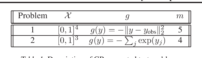 Figure 2 for Bayesian Optimization of Composite Functions
