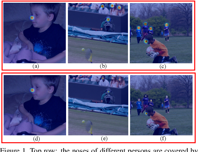 Figure 1 for Rethinking the Heatmap Regression for Bottom-up Human Pose Estimation